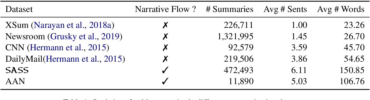 Figure 2 for Cooperative Generator-Discriminator Networks for Abstractive Summarization with Narrative Flow