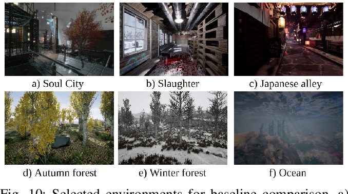 Figure 2 for TartanAir: A Dataset to Push the Limits of Visual SLAM