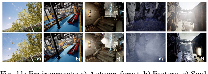 Figure 3 for TartanAir: A Dataset to Push the Limits of Visual SLAM
