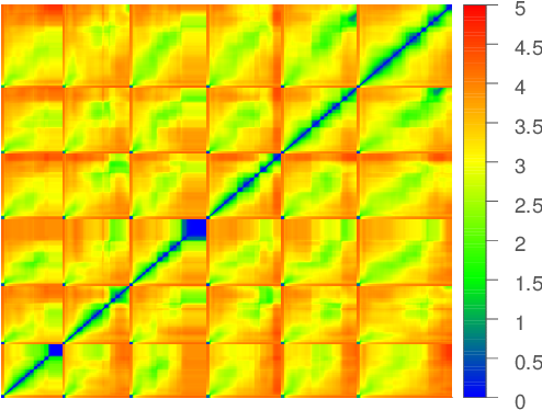 Figure 4 for Entropy-Isomap: Manifold Learning for High-dimensional Dynamic Processes
