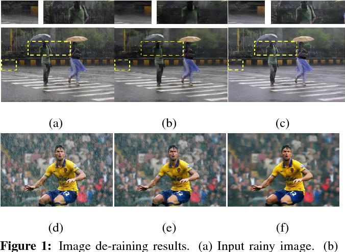 Figure 1 for Density-aware Single Image De-raining using a Multi-stream Dense Network