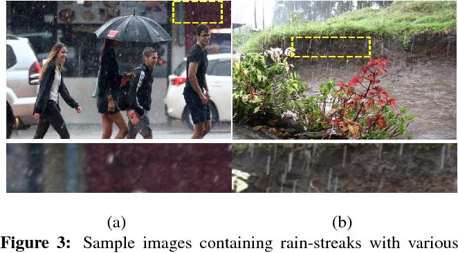 Figure 4 for Density-aware Single Image De-raining using a Multi-stream Dense Network