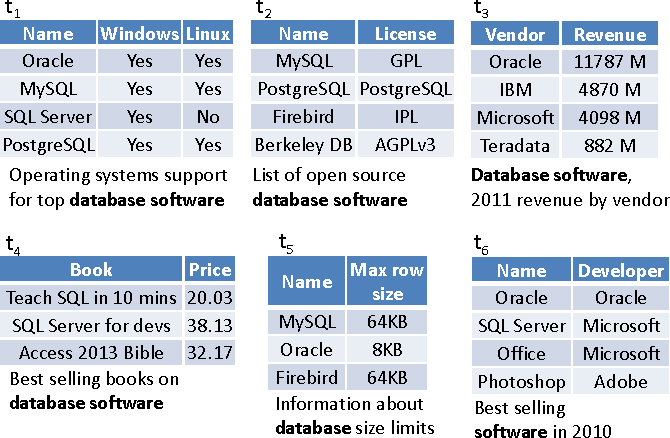 Ipl 2019 Data Csv