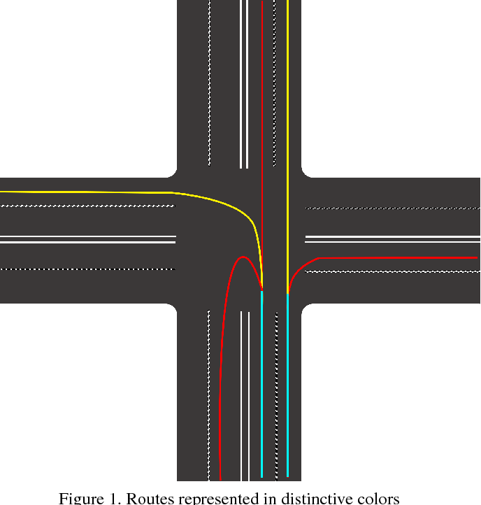 Figure 1 for 3D Traffic Simulation for Autonomous Vehicles in Unity and Python