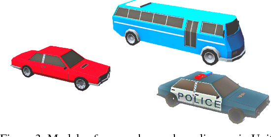 Figure 3 for 3D Traffic Simulation for Autonomous Vehicles in Unity and Python