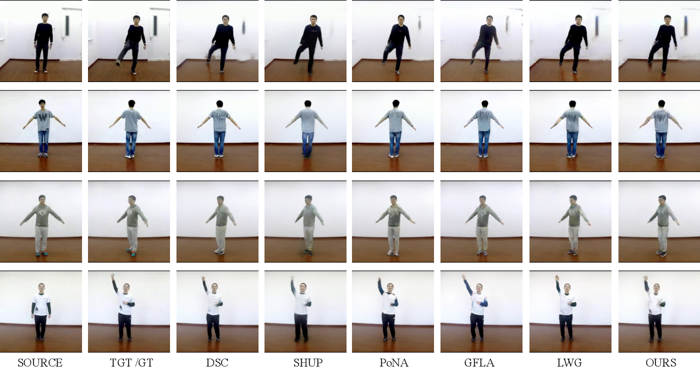 Figure 4 for A 3D Mesh-based Lifting-and-Projection Network for Human Pose Transfer