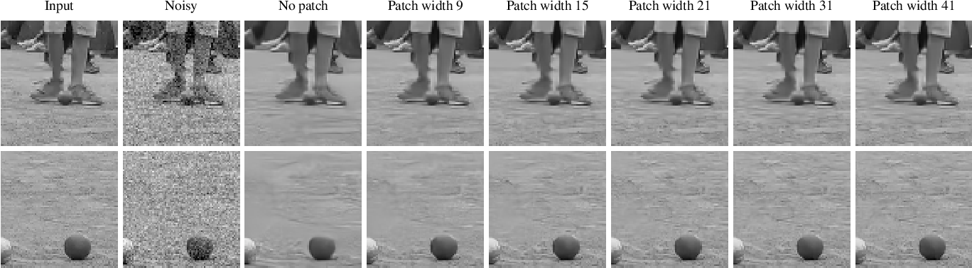 Figure 4 for Non-Local Video Denoising by CNN