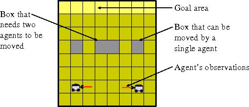 Figure 3 for Improved Memory-Bounded Dynamic Programming for Decentralized POMDPs