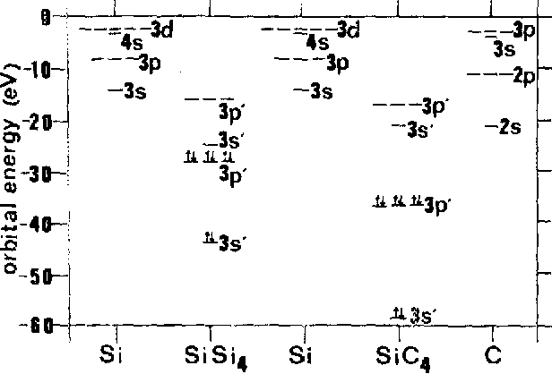 Figure 3 From S L Core Edge Fine Structure In An Oxidation Serijes