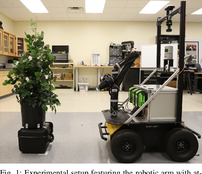 Figure 1 for Flower Interaction Subsystem for a Precision Pollination Robot