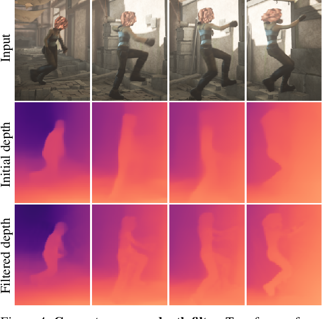 Figure 4 for Robust Consistent Video Depth Estimation