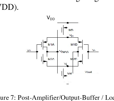 Figure 7: Post-Amplifier/Output-Buffer / Load