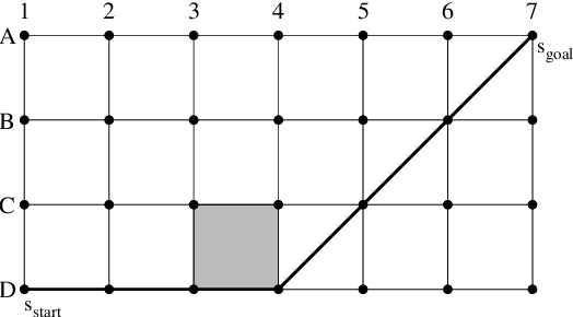 Figure 3 for Theta*: Any-Angle Path Planning on Grids