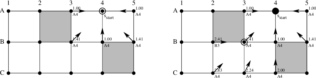 Figure 4 for Theta*: Any-Angle Path Planning on Grids