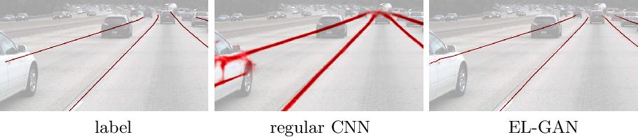 Figure 1 for EL-GAN: Embedding Loss Driven Generative Adversarial Networks for Lane Detection