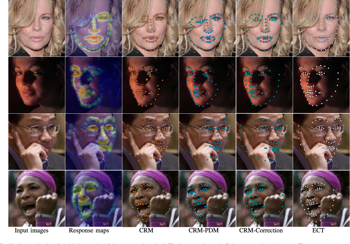 Figure 3 for Combining Data-driven and Model-driven Methods for Robust Facial Landmark Detection