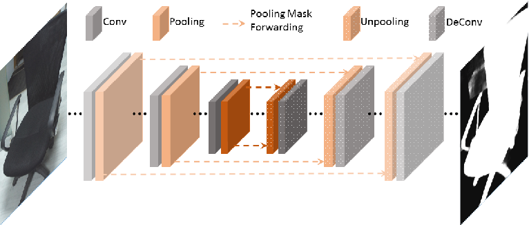 Figure 3 for A Holistic Approach for Data-Driven Object Cutout