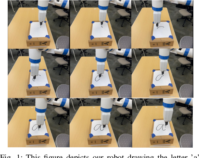 Figure 1 for A Generalized Robotic Handwriting Learning System based on Dynamic Movement Primitives (DMPs)