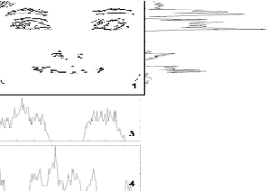 Figure 3 for Human Mood Detection For Human Computer Interaction