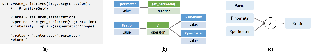 Figure 3 for Inferring Generative Model Structure with Static Analysis