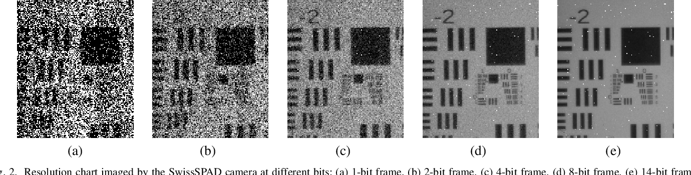 Figure 4 for A `Little Bit' Too Much? High Speed Imaging from Sparse Photon Counts