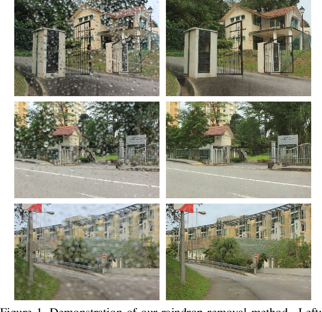 Figure 1 for Attentive Generative Adversarial Network for Raindrop Removal from a Single Image
