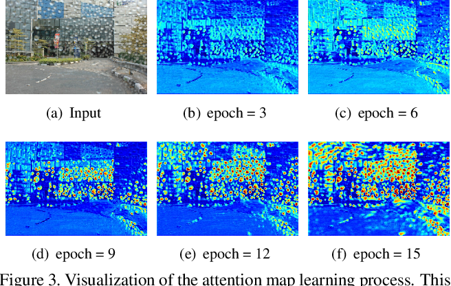 Figure 4 for Attentive Generative Adversarial Network for Raindrop Removal from a Single Image