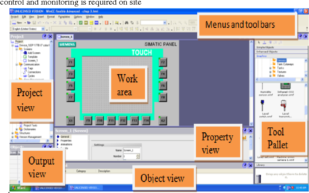 Figure 1 from Developing a Human Machine Interface (HMI) for