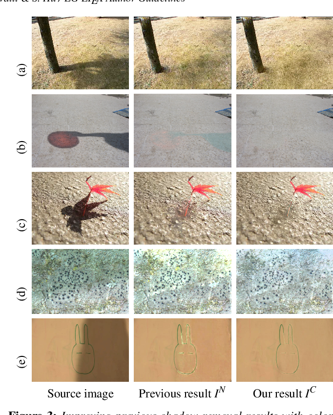 Figure 4 for Appearance Harmonization for Single Image Shadow Removal