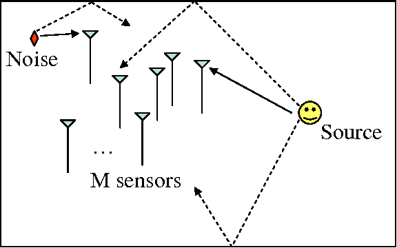 Enhanced MVDR Beamforming for Arrays of Directional Microphones