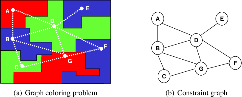 Figure 1 for AND/OR Multi-Valued Decision Diagrams (AOMDDs) for Graphical Models