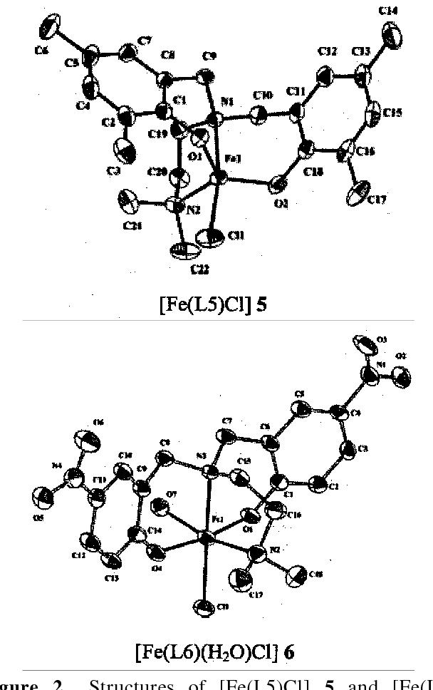 Figure 2 From Iron Iii Complexes Of Certain Tetradentate