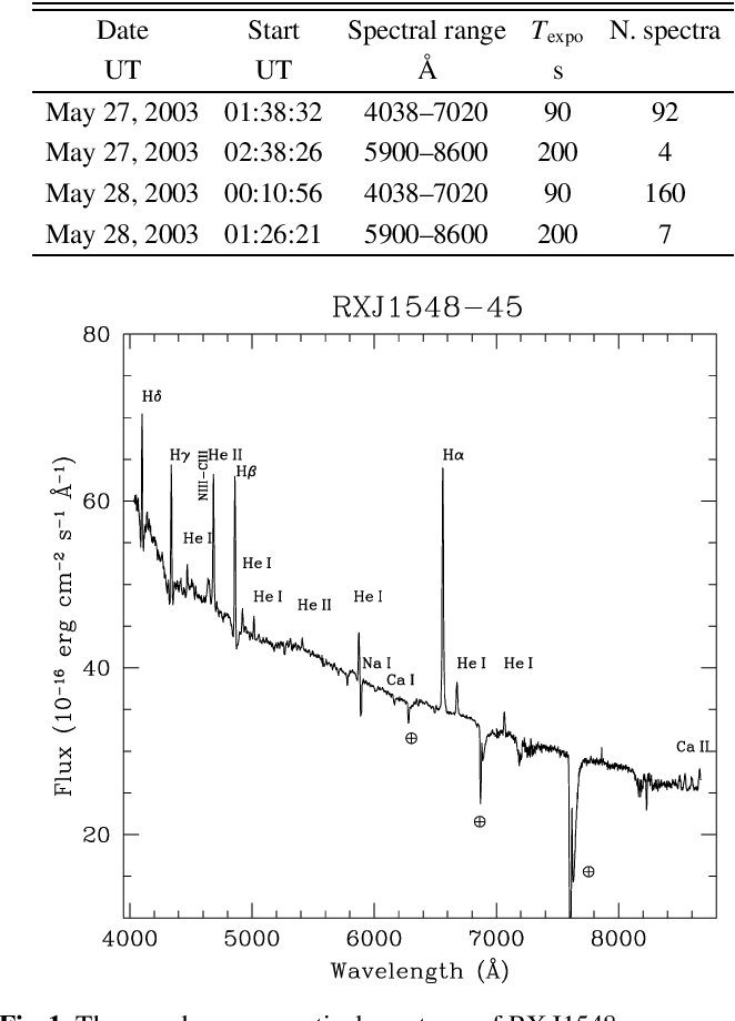 Figure 2 from The long period intermediate polar 1RXS