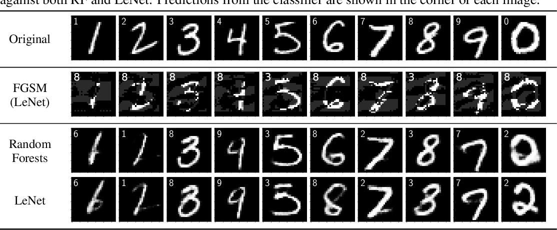 Figure 2 for Generating Natural Adversarial Examples