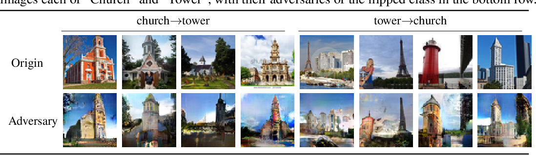 Figure 4 for Generating Natural Adversarial Examples
