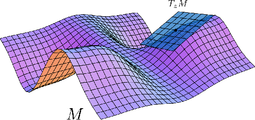 Figure 1 for GELATO: Geometrically Enriched Latent Model for Offline Reinforcement Learning