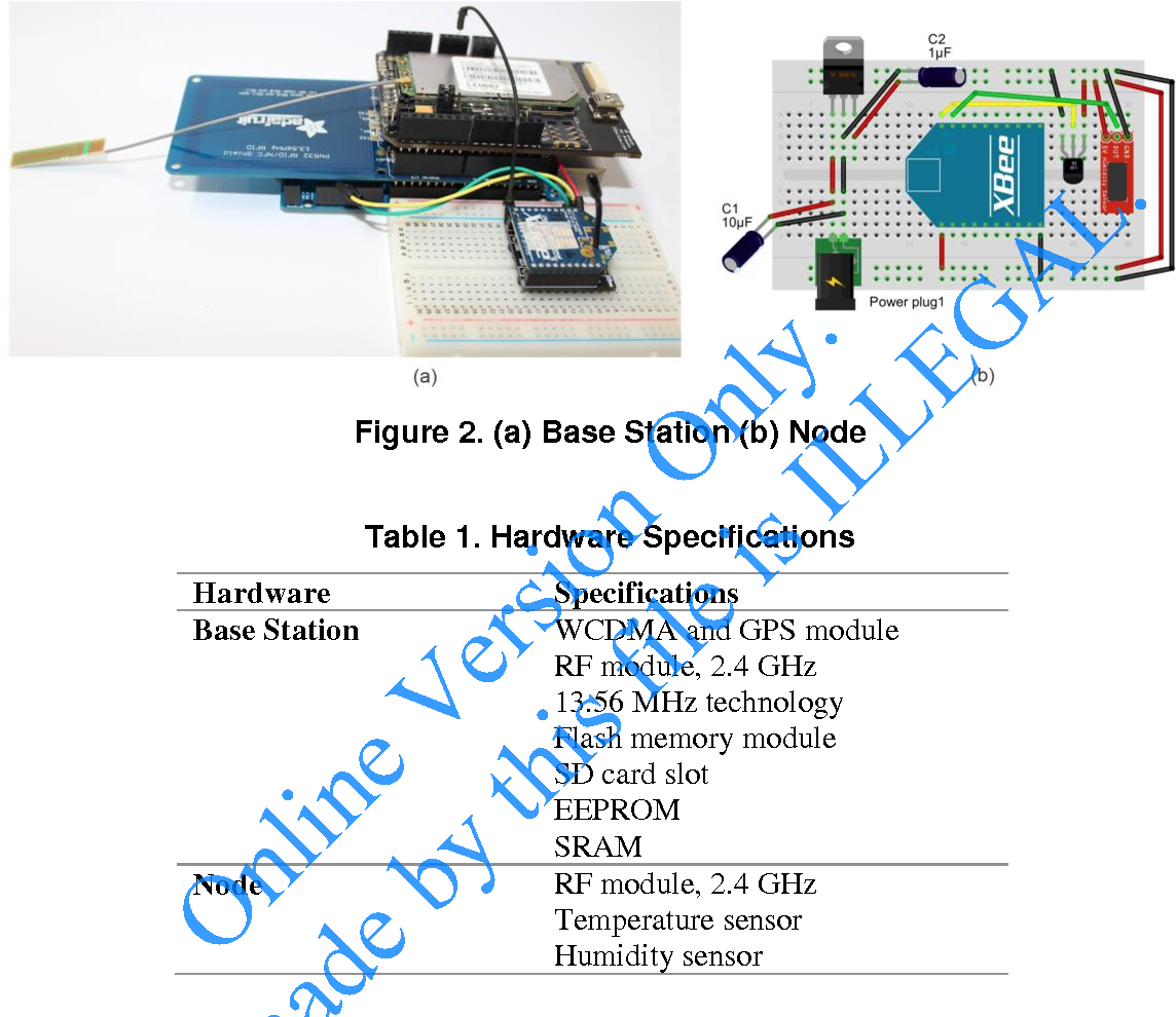 A Method Of Wsn And Sensor Cloud System To Monitor Cold Chain Circuit Diagram Zigbee Module Logistics As Part The Iot Technology Semantic Scholar