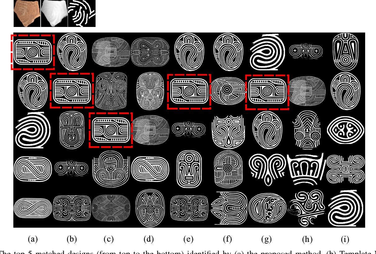 Figure 2 for Design Identification of Curve Patterns on Cultural Heritage Objects: Combining Template Matching and CNN-based Re-Ranking