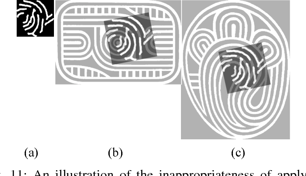 Figure 3 for Design Identification of Curve Patterns on Cultural Heritage Objects: Combining Template Matching and CNN-based Re-Ranking