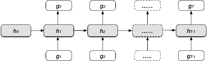 Figure 1 for Goal-based Course Recommendation