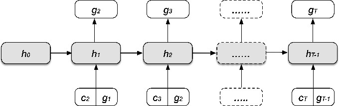Figure 3 for Goal-based Course Recommendation