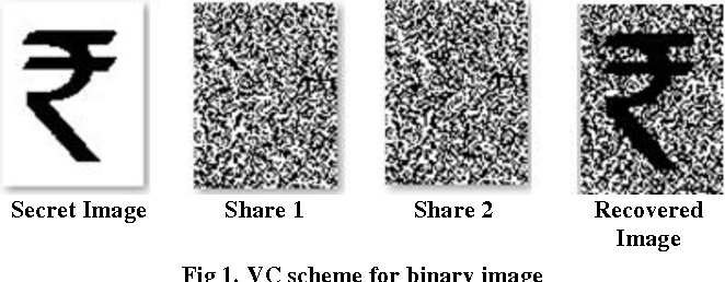 Fig 1. VC scheme for binary image