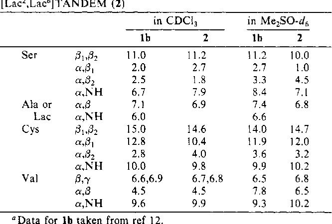 Table 11. IH-'H Coupling Constants, J , for TANDEM (lb)