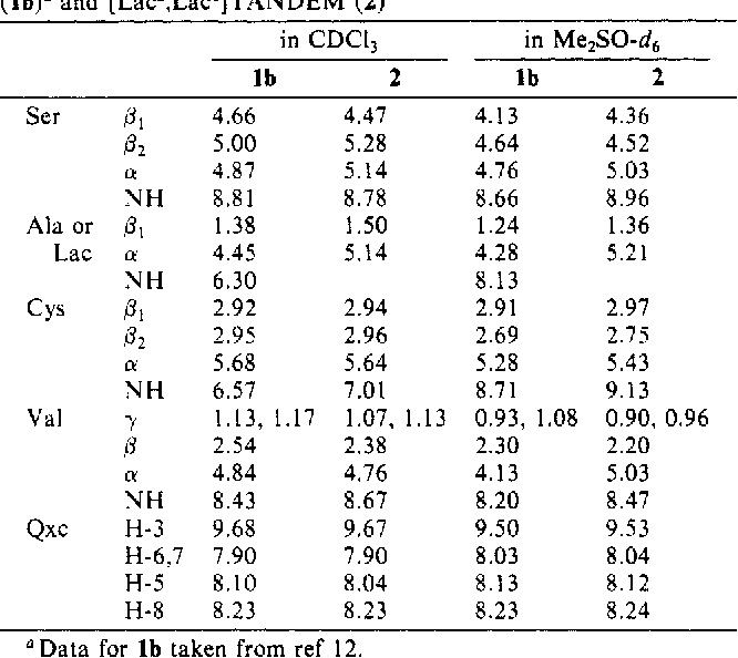 Table I. IH N M R Chemical Shift Values (ppm) for TANDEM ( lb)
