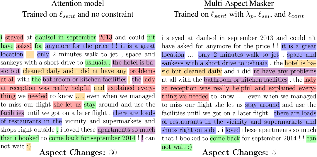 Figure 3 for Multi-Dimensional Explanation of Reviews