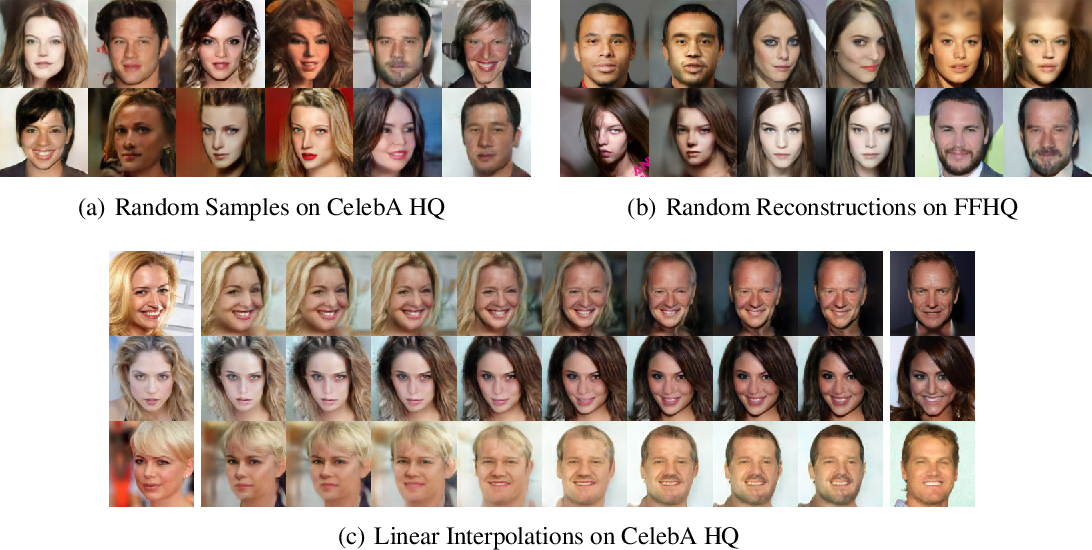 Figure 2 for O-GAN: Extremely Concise Approach for Auto-Encoding Generative Adversarial Networks