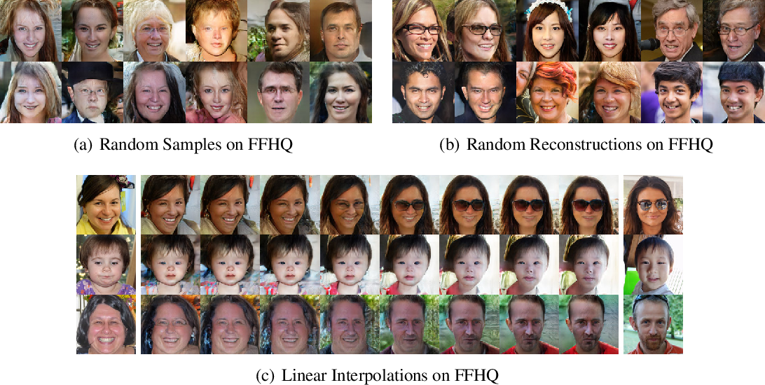 Figure 3 for O-GAN: Extremely Concise Approach for Auto-Encoding Generative Adversarial Networks