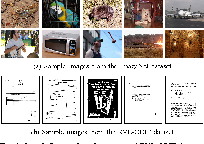 Figure 1 for Cutting the Error by Half: Investigation of Very Deep CNN and Advanced Training Strategies for Document Image Classification