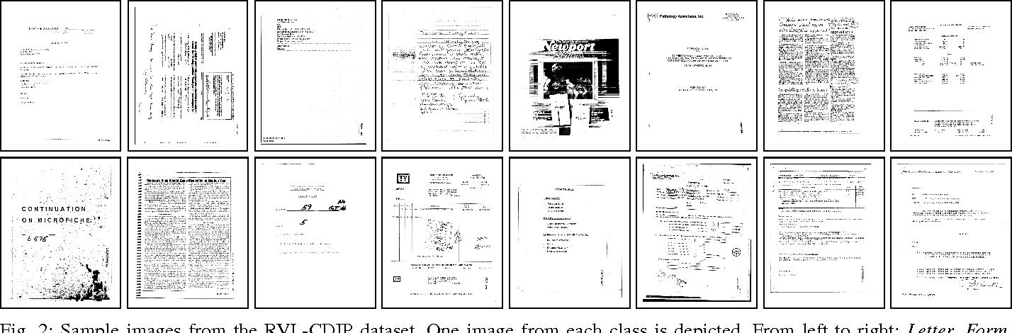 Figure 2 for Cutting the Error by Half: Investigation of Very Deep CNN and Advanced Training Strategies for Document Image Classification