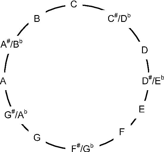 Musical chords transposer for captured image based on Optical ...